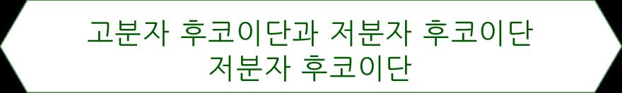 고분자 후코이단과 저분자 후코이단